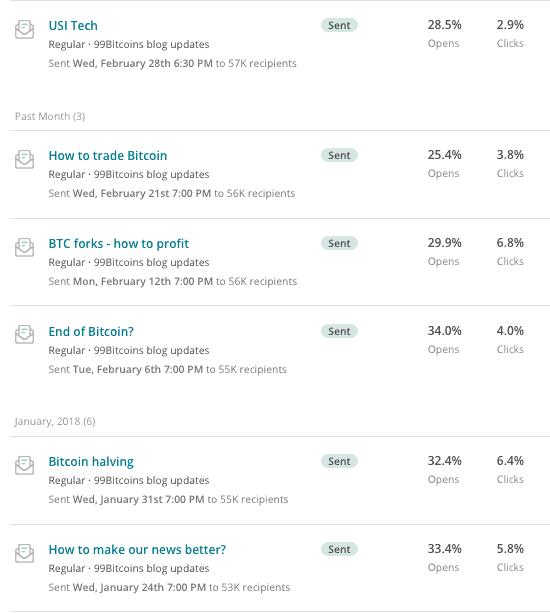99Bitcoins email list