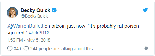 Warren Buffet on Bitcoin