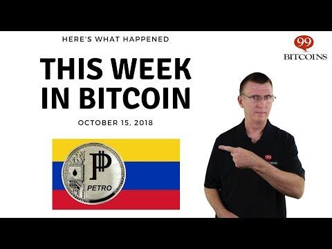 Bitcoin News Summary – October 15, 2018 thumbnail