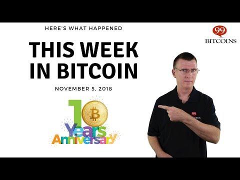 Bitcoin News Summary – November 5, 2018 thumbnail
