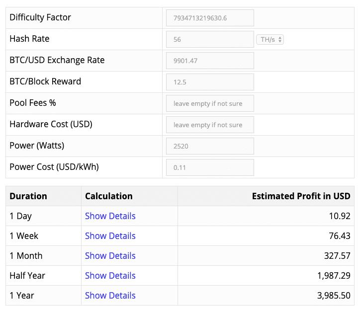 S17 profitability