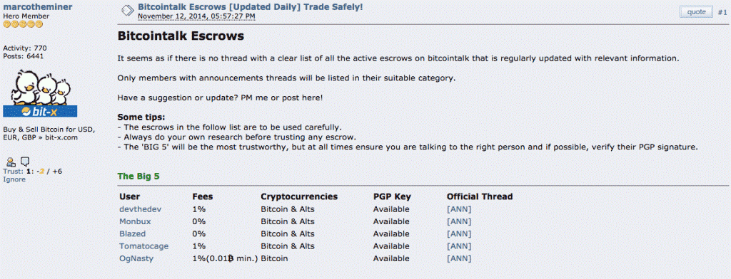 Bitcointalk Escrows