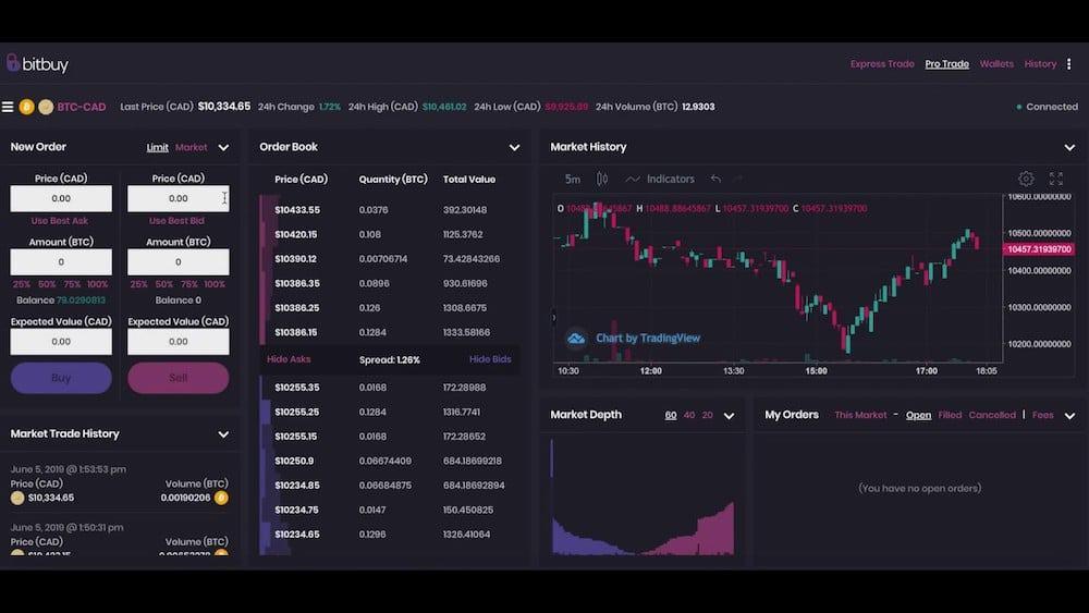 Bitbuy pro trade platform