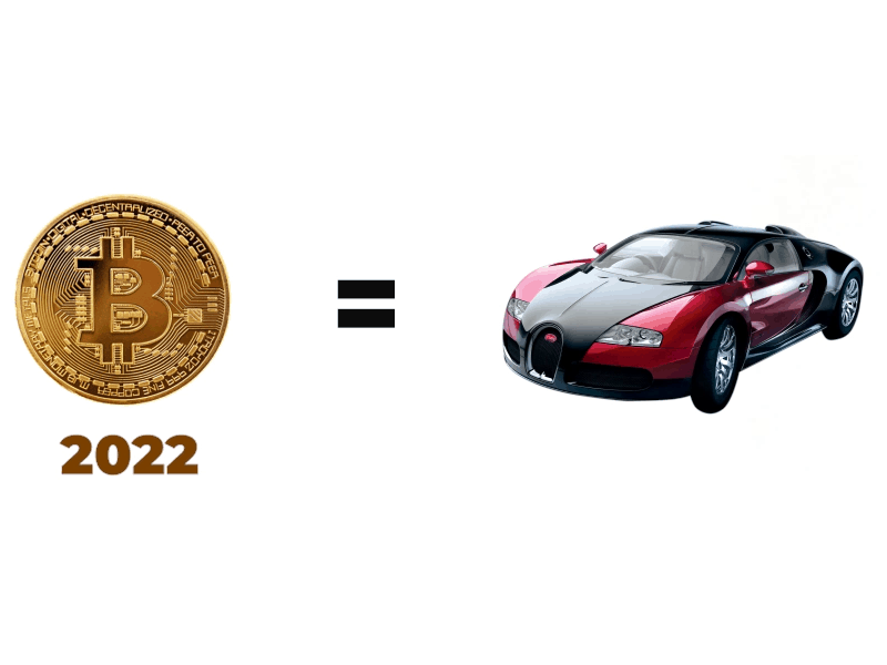 One Bitcoin Could Buy a Lambo This Year and a Bugatti in 2022 | This Week in Crypto – Apr 5, 2021